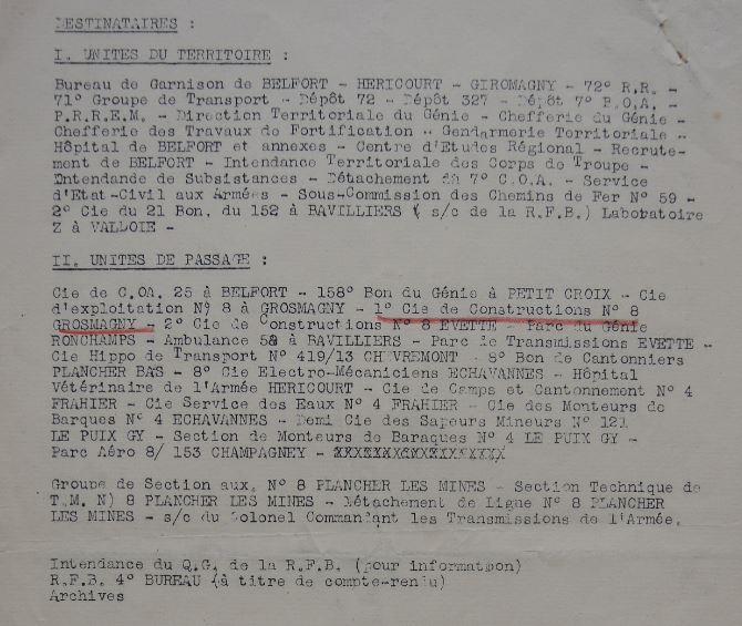 GS de Belfort et Subdivisions de Belfort et de Mulhouse Destin11
