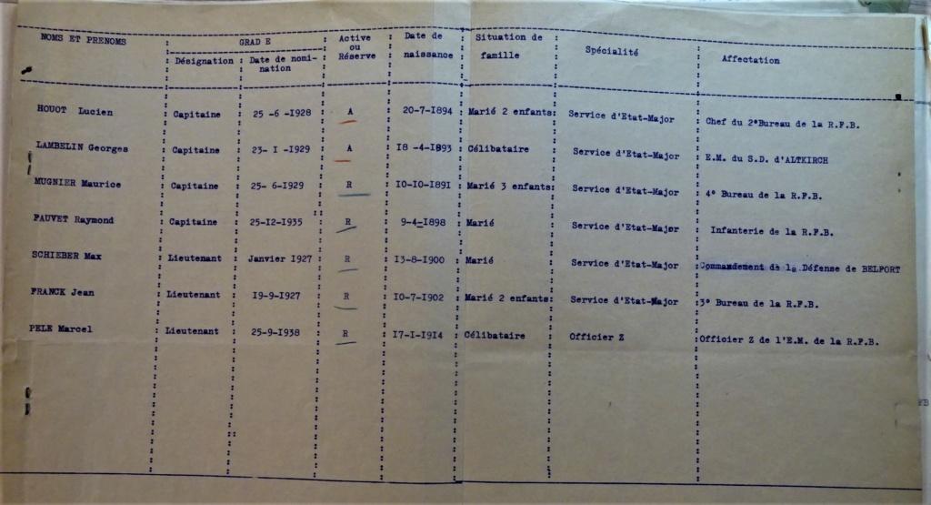 CMA 327 Belfort, quelle caserne ? - Page 2 Dsc06711