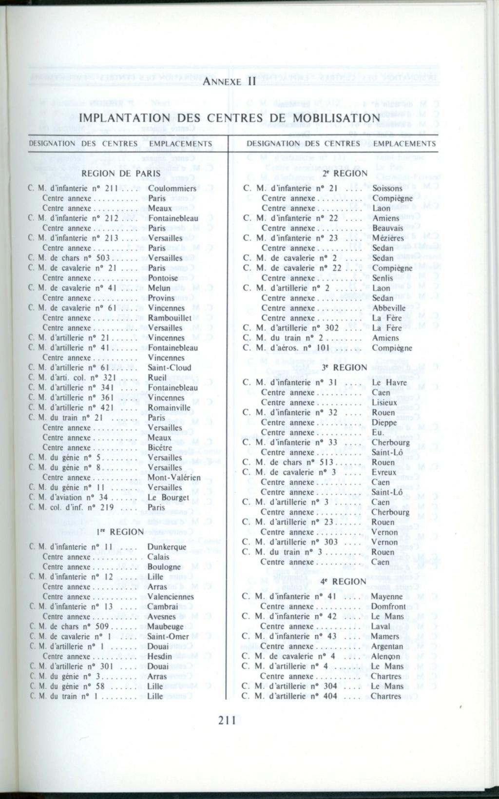 Centre de Mobilisation : Création et organisation + liste 1930 Liste-15
