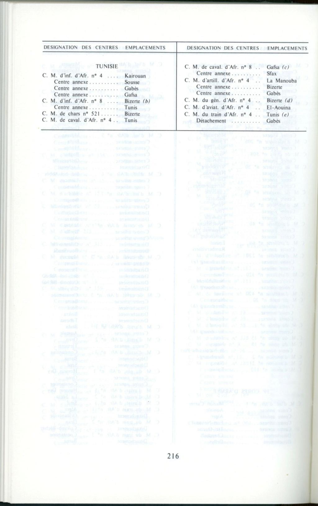 Centre de Mobilisation : Création et organisation + liste 1930 Liste-17