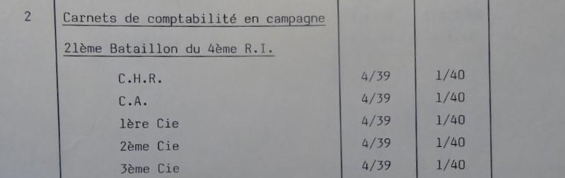 Les bataillons de disponibles ou XXIe Bataillon de RI Xxi-4e12