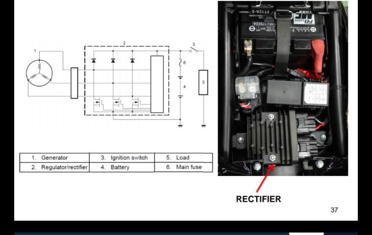 Retificador de voltagem GSX s1000 Screen10