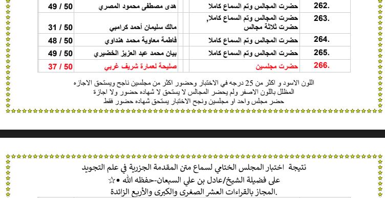 نتيجة اختبار تحفة الأطفال وأسماء المستحقين للإجازة  - صفحة 5 Aooyo_11