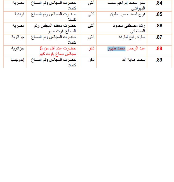 إجازات كتاب التمهيد في علم التجويد - صفحة 9 Oc_aya10