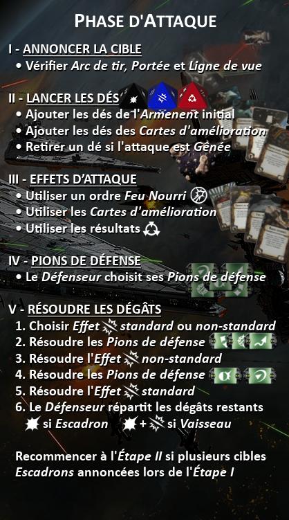 Cartes Résumé Round et Attaque Attaqu10