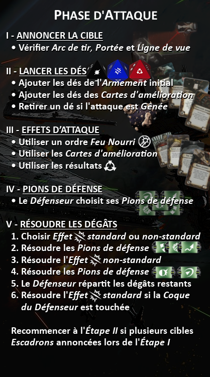Cartes Résumé Round et Attaque Attaqu11