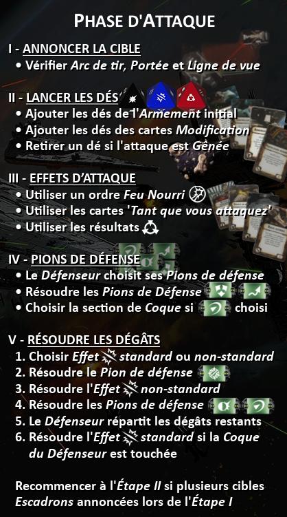 Cartes Résumé Round et Attaque Attaqu19