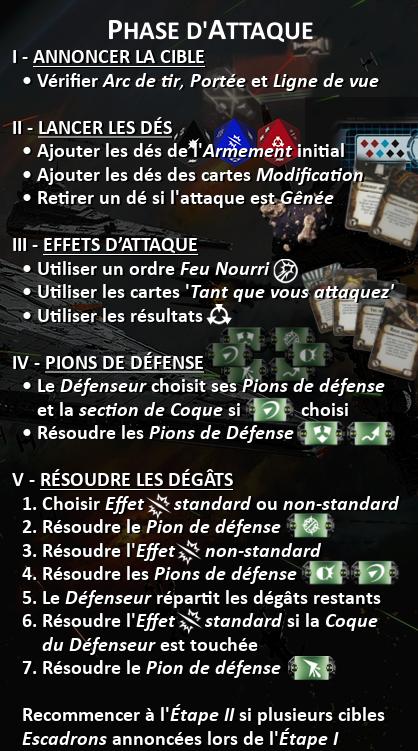 Cartes Résumé Round et Attaque Attaqu23