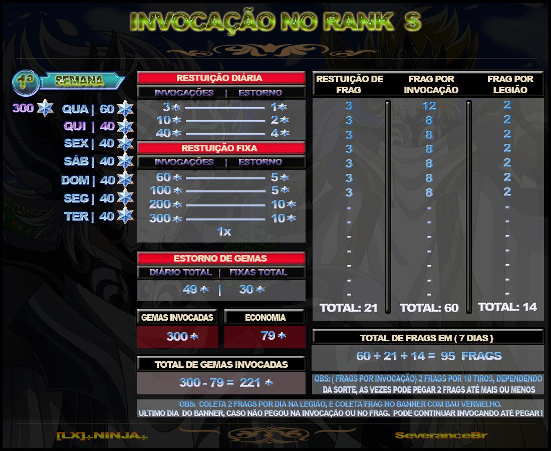 Tabela de Invocação Invoca14