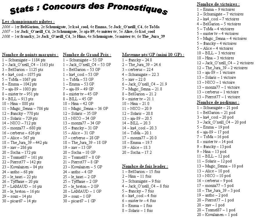 ★ PRONOSTIQUES 2008 ★ - Page 13 Cv_cp_10
