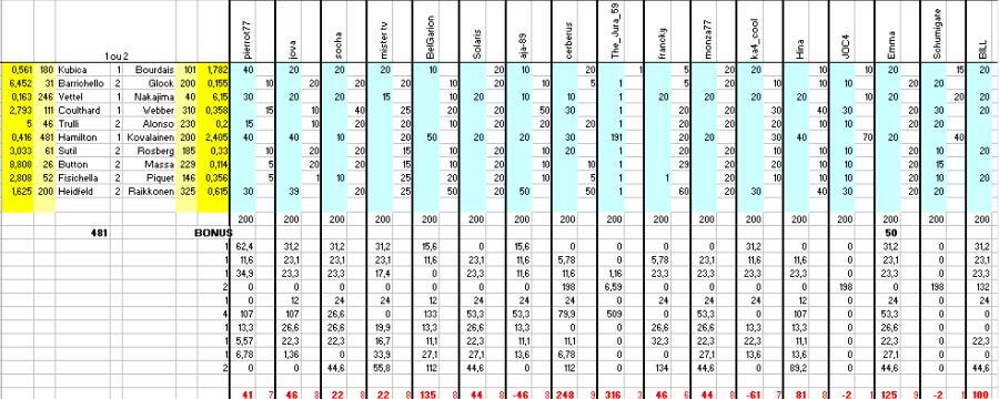 [TD-2008] Résultats du Tiercé des Duels - Page 7 Td17a10