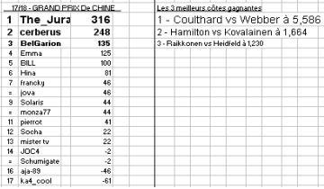 [TD-2008] Résultats du Tiercé des Duels - Page 7 Td17b10