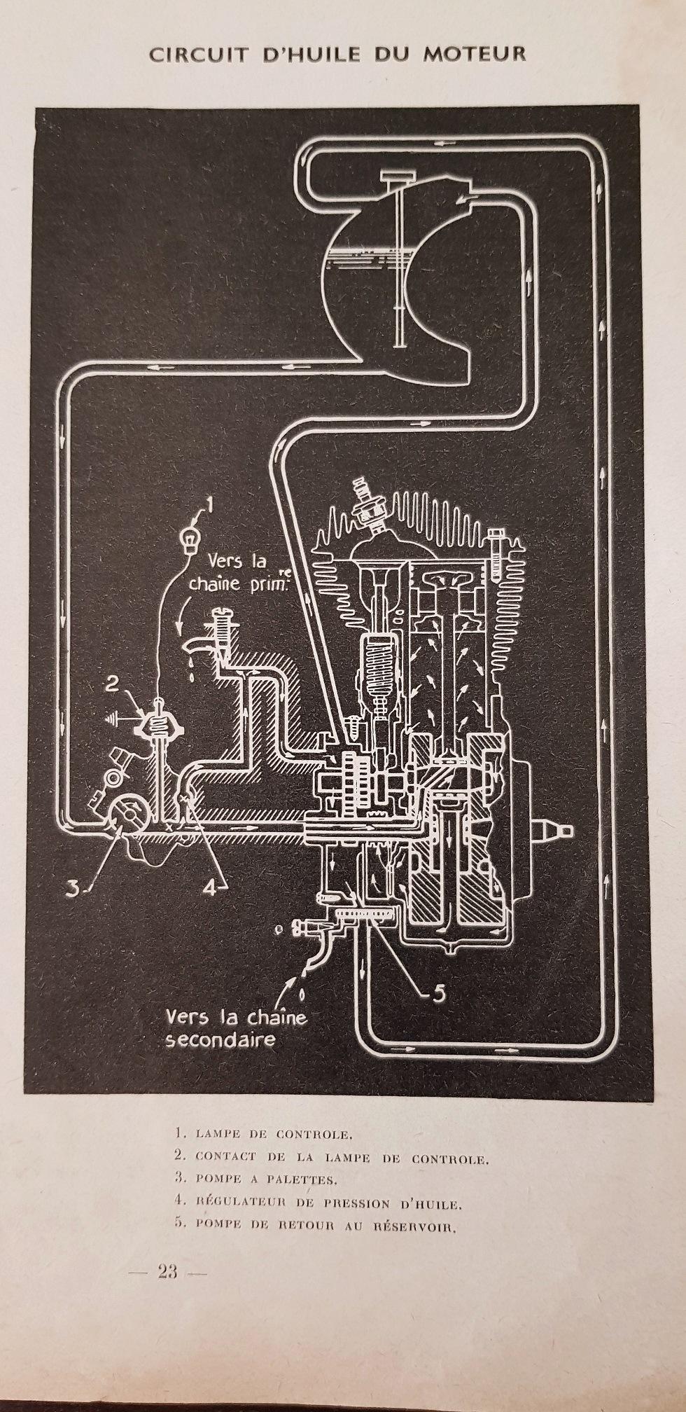 Ma WL 750 de 1951 - Page 11 Graiss12