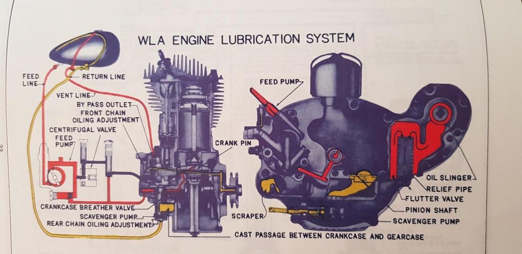 Ma WL 750 de 1951 - Page 11 Graiss15