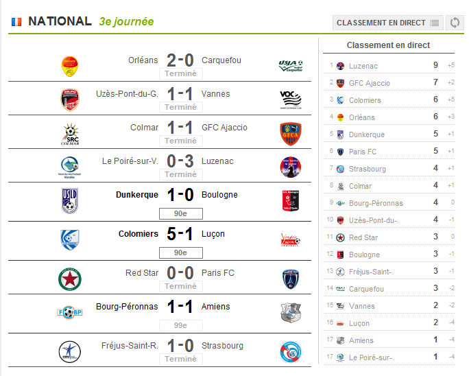CALENDRIER // RESULTATS // CLASSEMENT  - Page 2 Nation11