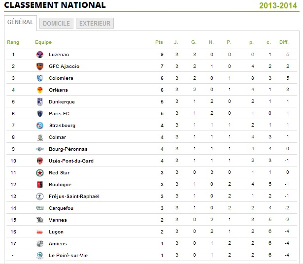 CALENDRIER // RESULTATS // CLASSEMENT  - Page 2 Nation12