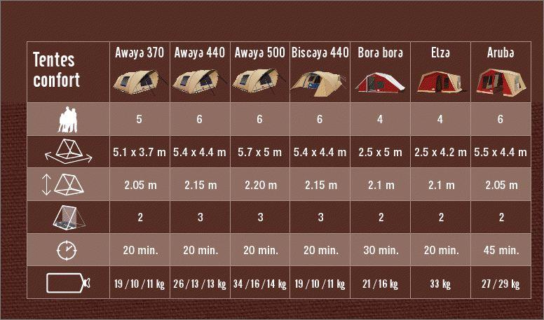 POIDS DE L'AWAYA 370 Captur15