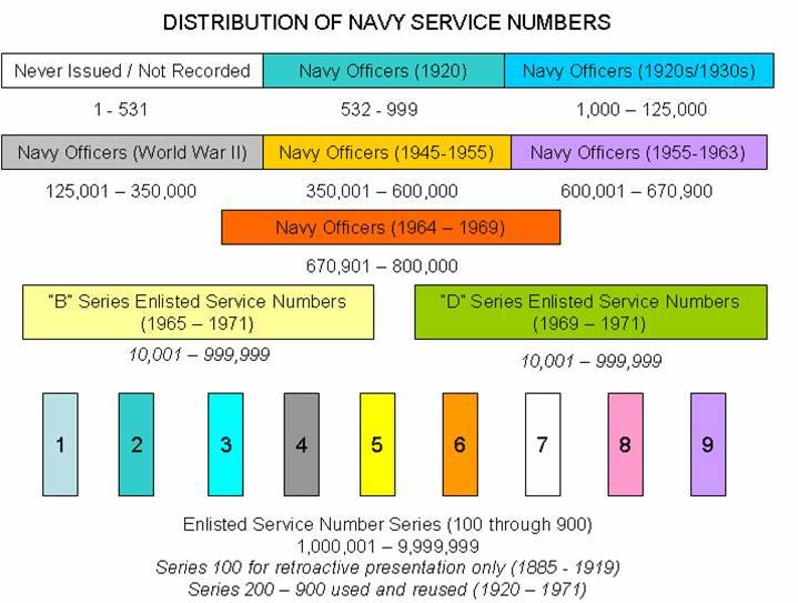 vietnam - petite question pour les pros du Vietnam Navysn10