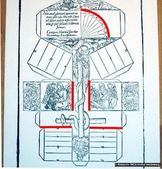 Baubericht: Ältester bekannter Kartonmodellbogen Bild_510