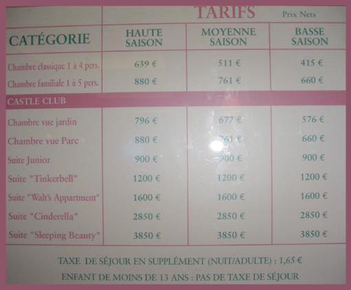 - Les prix d'une chambre ou d'une suite sans entrées (par nuit) Dhl_ta10
