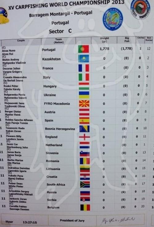 Portugal 2013 Secteu15