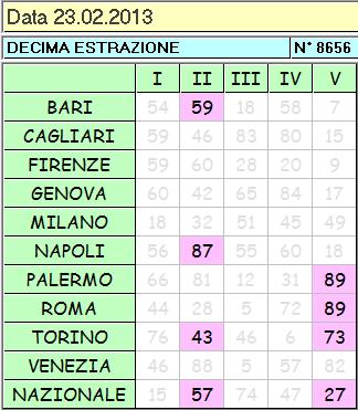 FLF: NAPOLI-PALERMO attesi i numeri popolari 2013-013