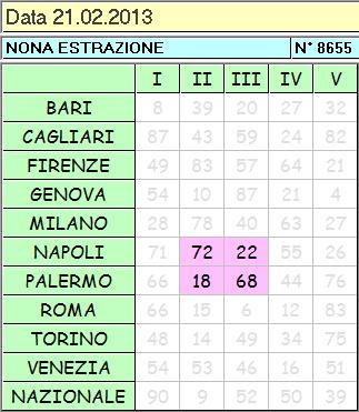 FLF: NAPOLI-PALERMO attesi i numeri popolari 2013-014
