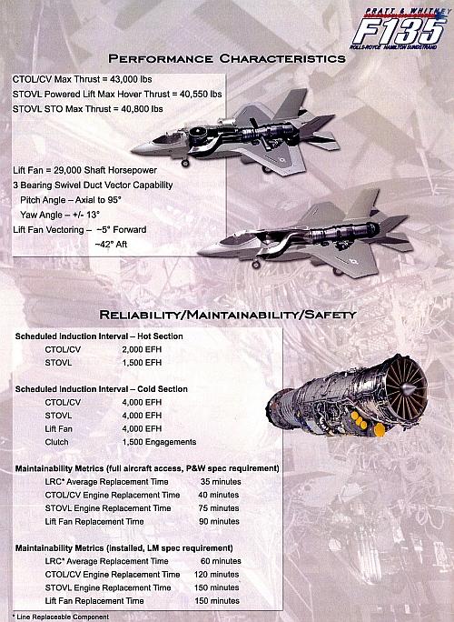 JSF F-35 Lightning II - Page 3 Pw1_1010