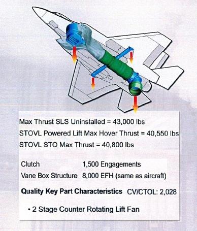 JSF F-35 Lightning II - Page 3 Pw3_1410