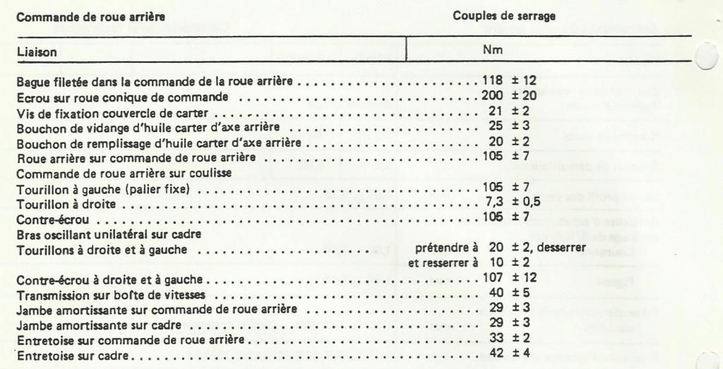 Démontage cardan R100GS - conseils  7gs19811