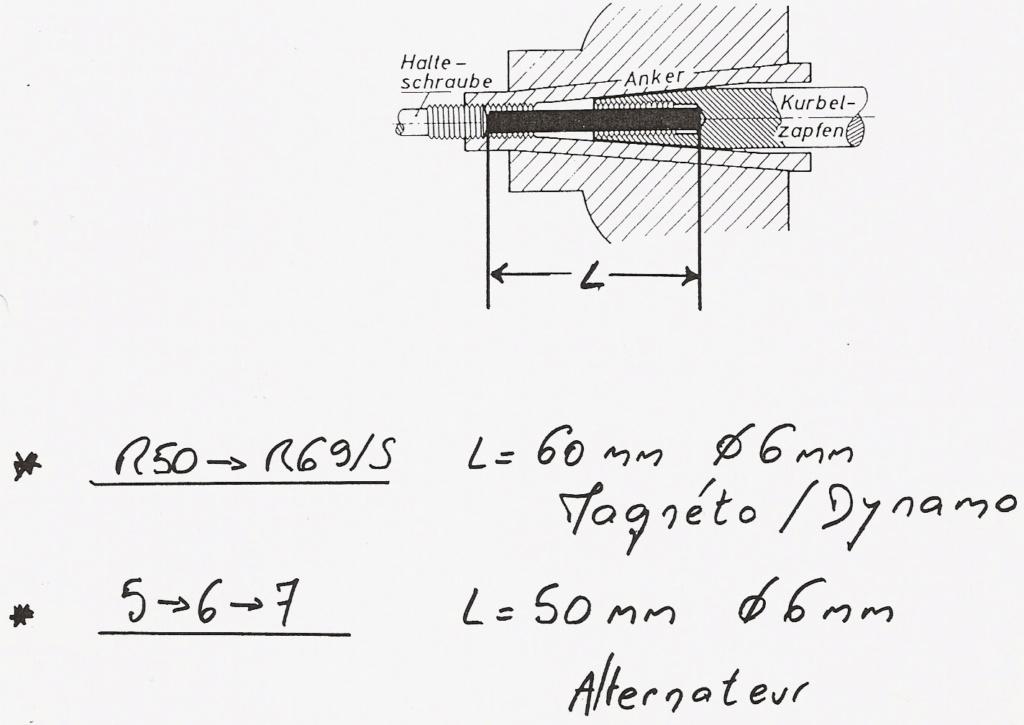 Particules bronze F10
