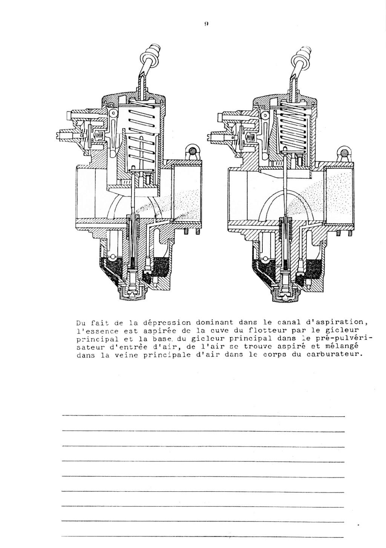 Problème démarrage avec des DELLORTO - Page 2 Manuel12