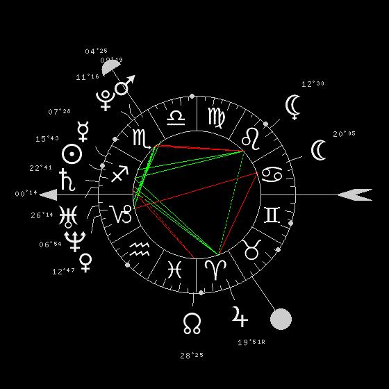 carte du ciel Carte_10
