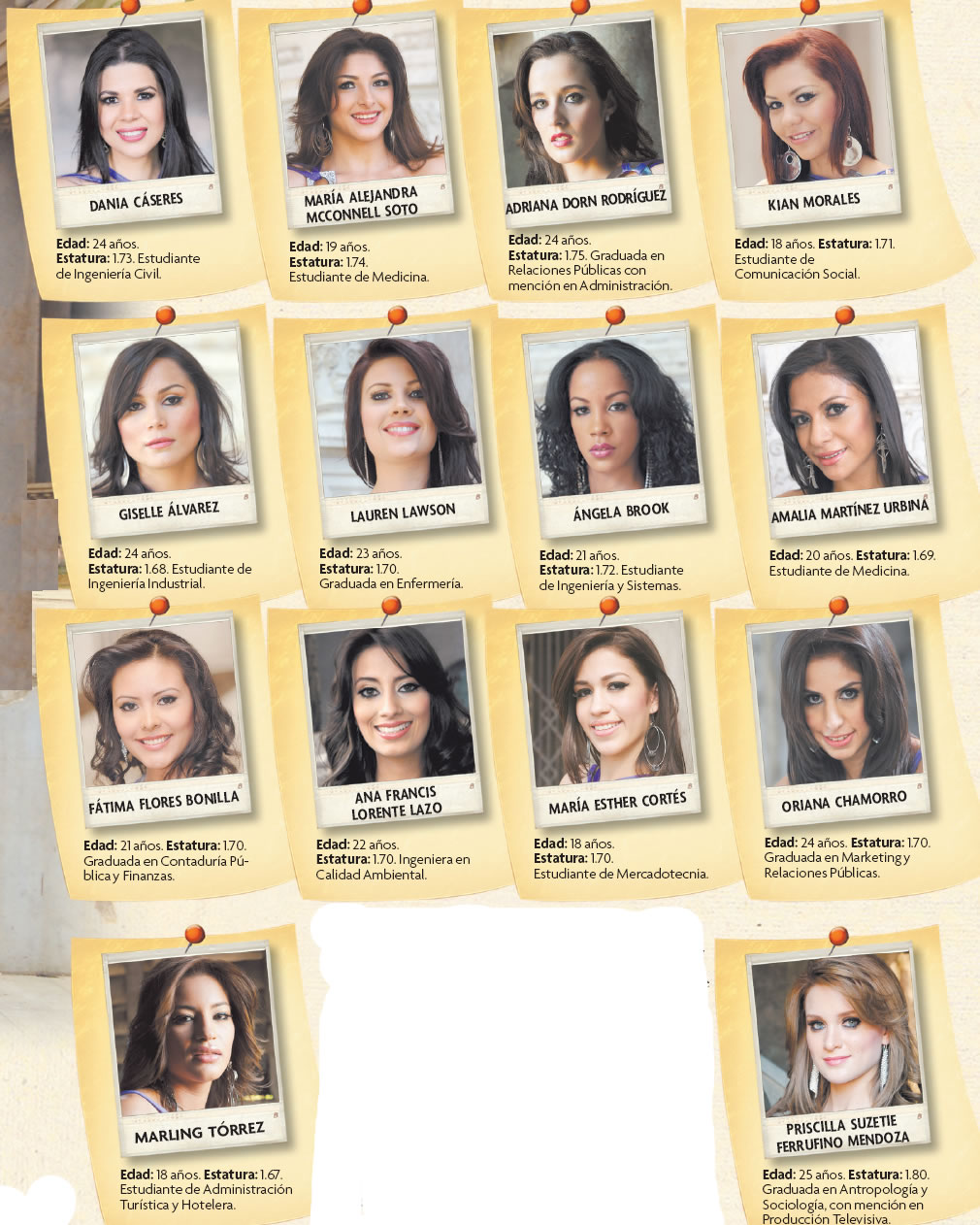 Road to Miss Nicaragua 2011 12950210