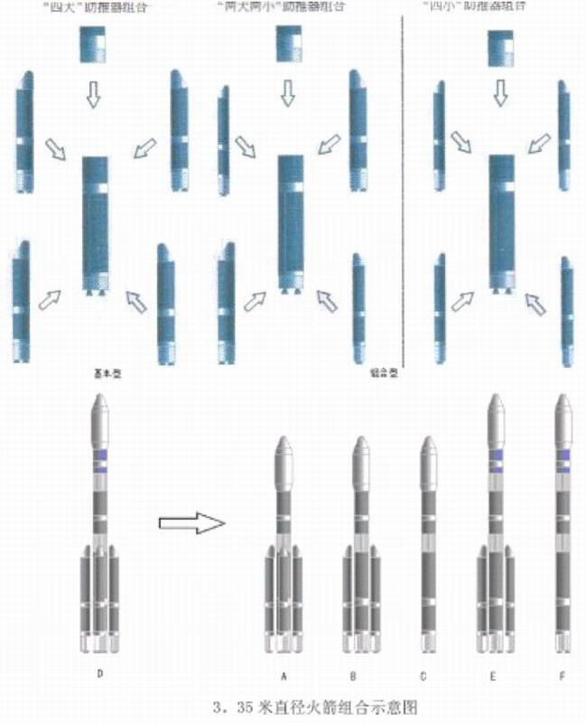 CZ-5 : Nouvelle génération de lanceur lourd - Page 2 33510