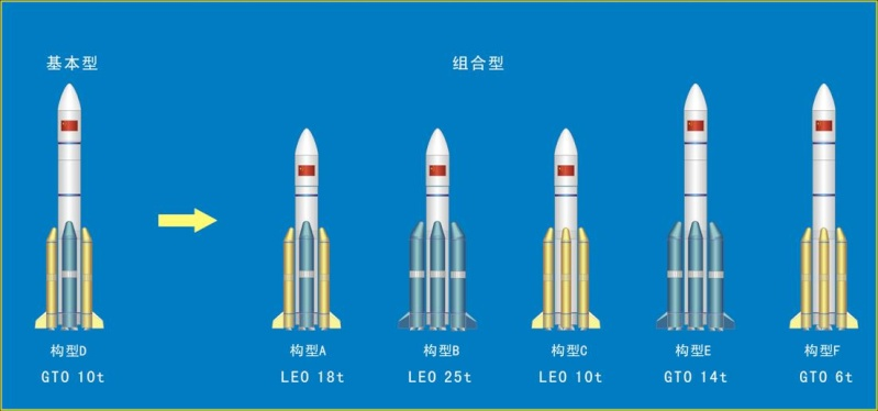 CZ-5 : Nouvelle génération de lanceur lourd Cz-5_f10