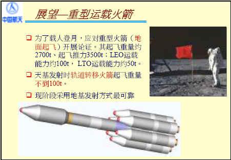 CZ-5 : Nouvelle génération de lanceur lourd - Page 2 Untitl10