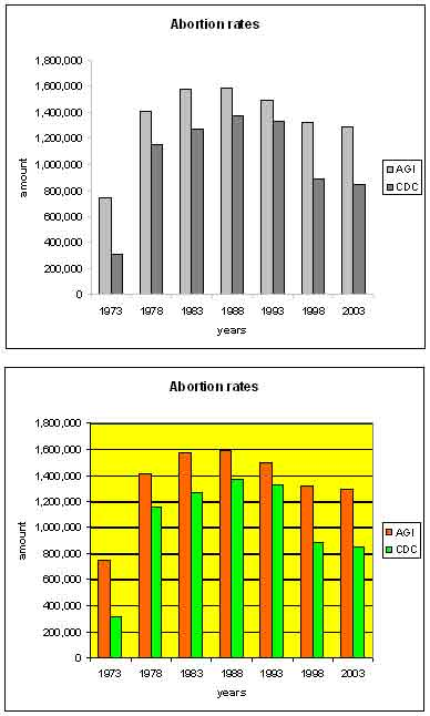 Assignment 21: Excel charts (information design) Untitl10
