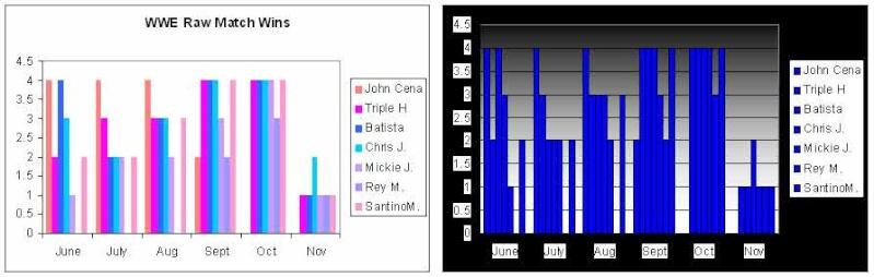 Assignment 21: Excel charts (information design) Untitl19