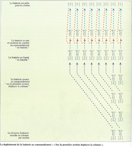 L'ARTILLERIE A WATERLOO Deploi10