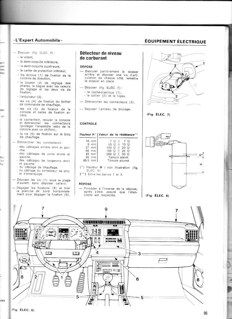 shema detaille du demontage tableau de bord r 25 tdx serie2 Img_0024