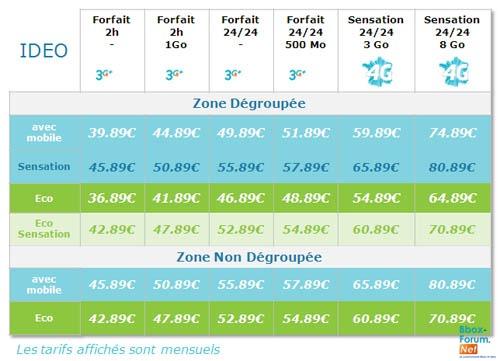 La future gamme ideo du 26 août chez Bouygues Telecom ? - Page 2 Forf2610