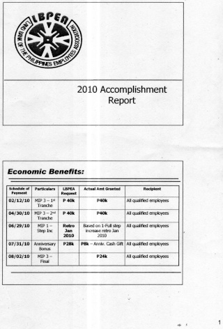 LBPEA ACCOMPLISHMENT REPORT 2010 Ar110