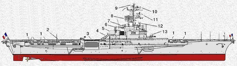 Le porte-avions CLEMENCEAU - Page 5 800px-10