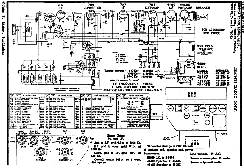 Zenith model 7S657R Zenith11