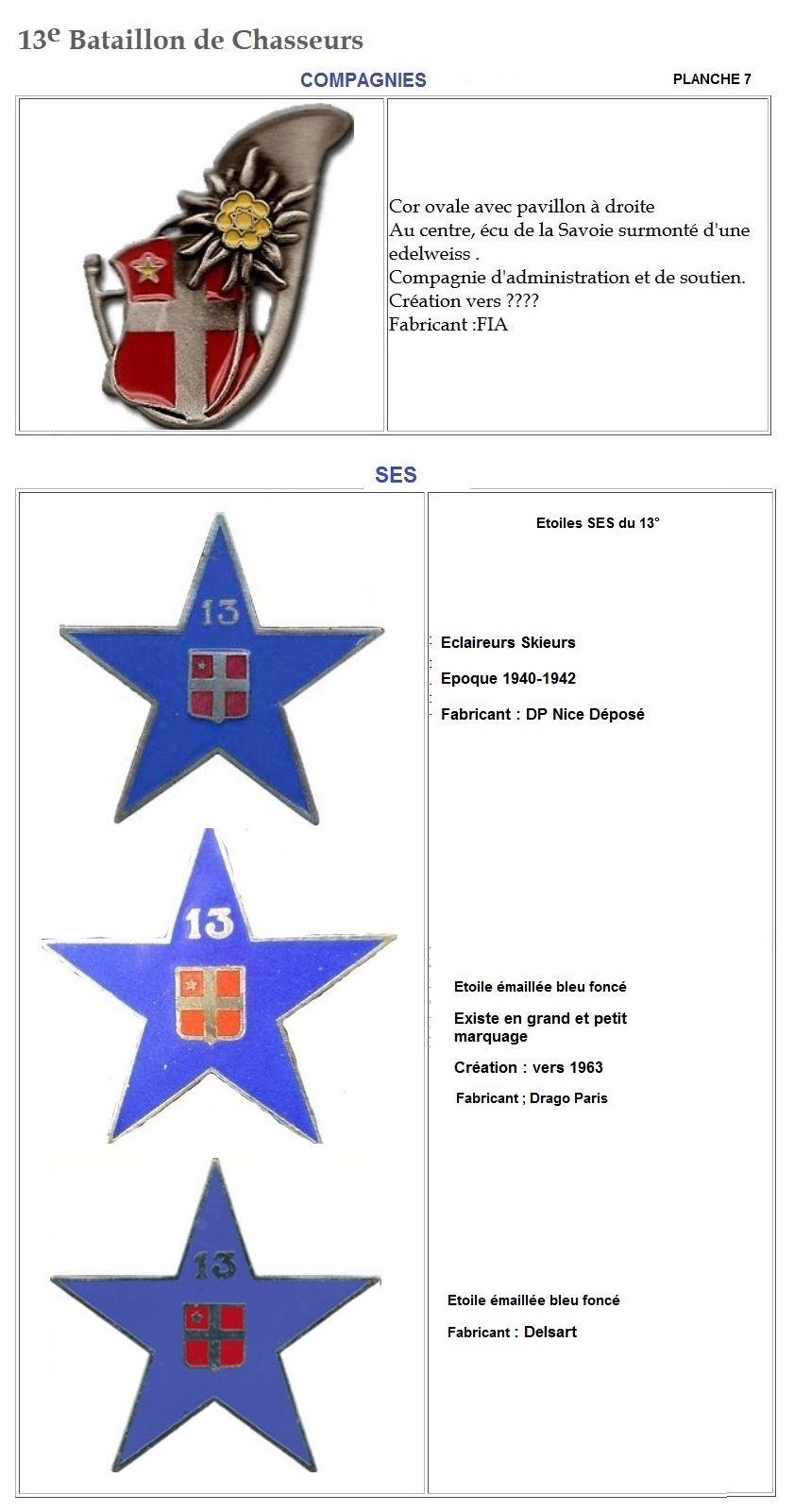 Les insignes de bataillons- Mise à jour... - Page 2 13e_pl30
