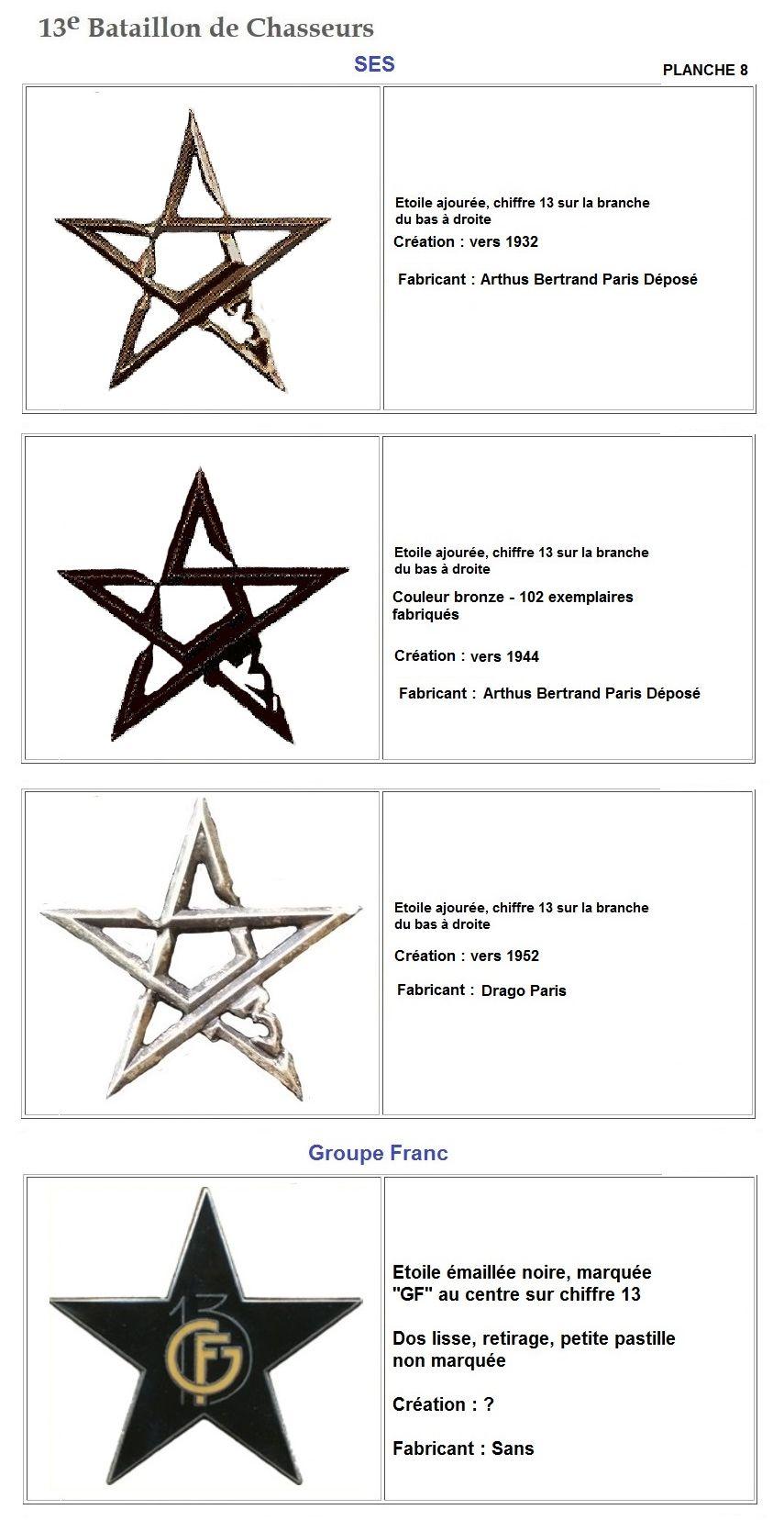 Les insignes de bataillons- Mise à jour... - Page 2 13e_pl32