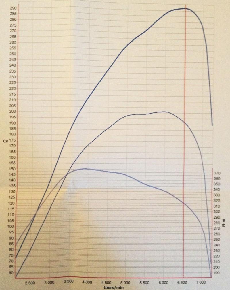 TTS Orange Magma - Page 3 Graph_10