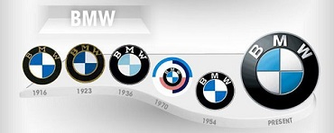 Team Bmw Series.com
