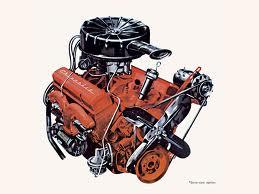 Quel moteur V8+BV pour un rod Sm_che11